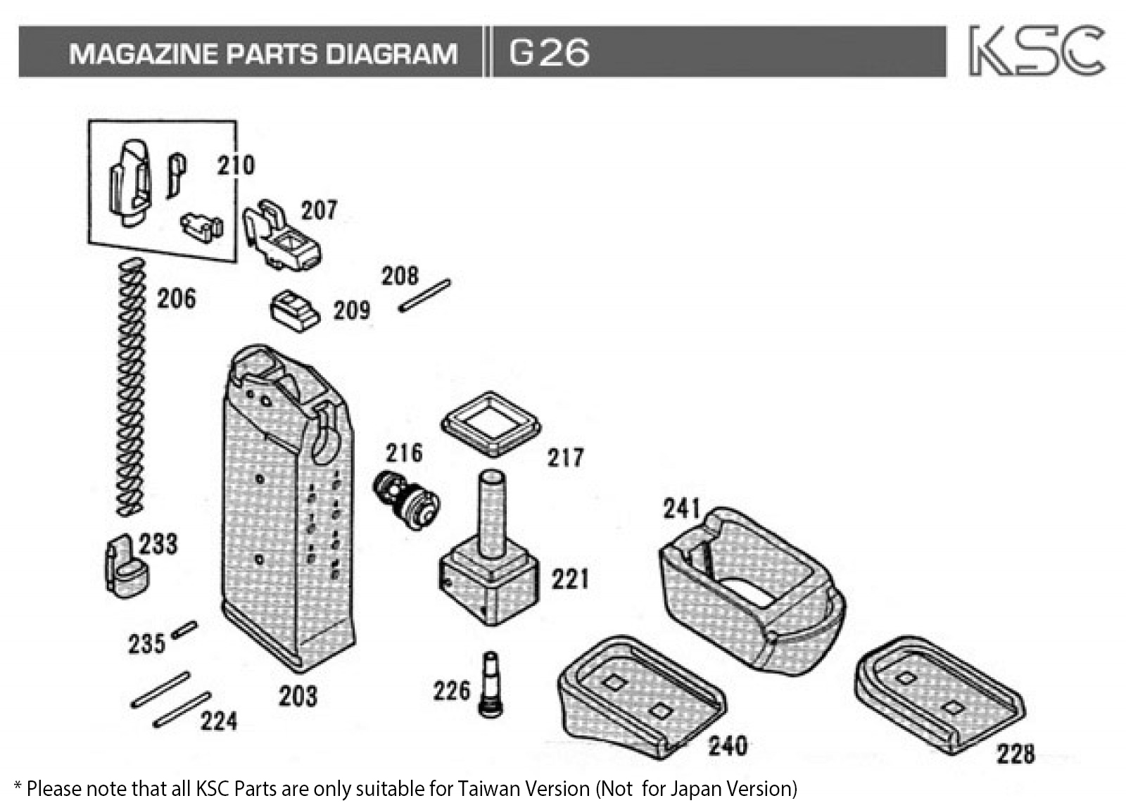 Ksc products magazine diagram ccuart Image collections