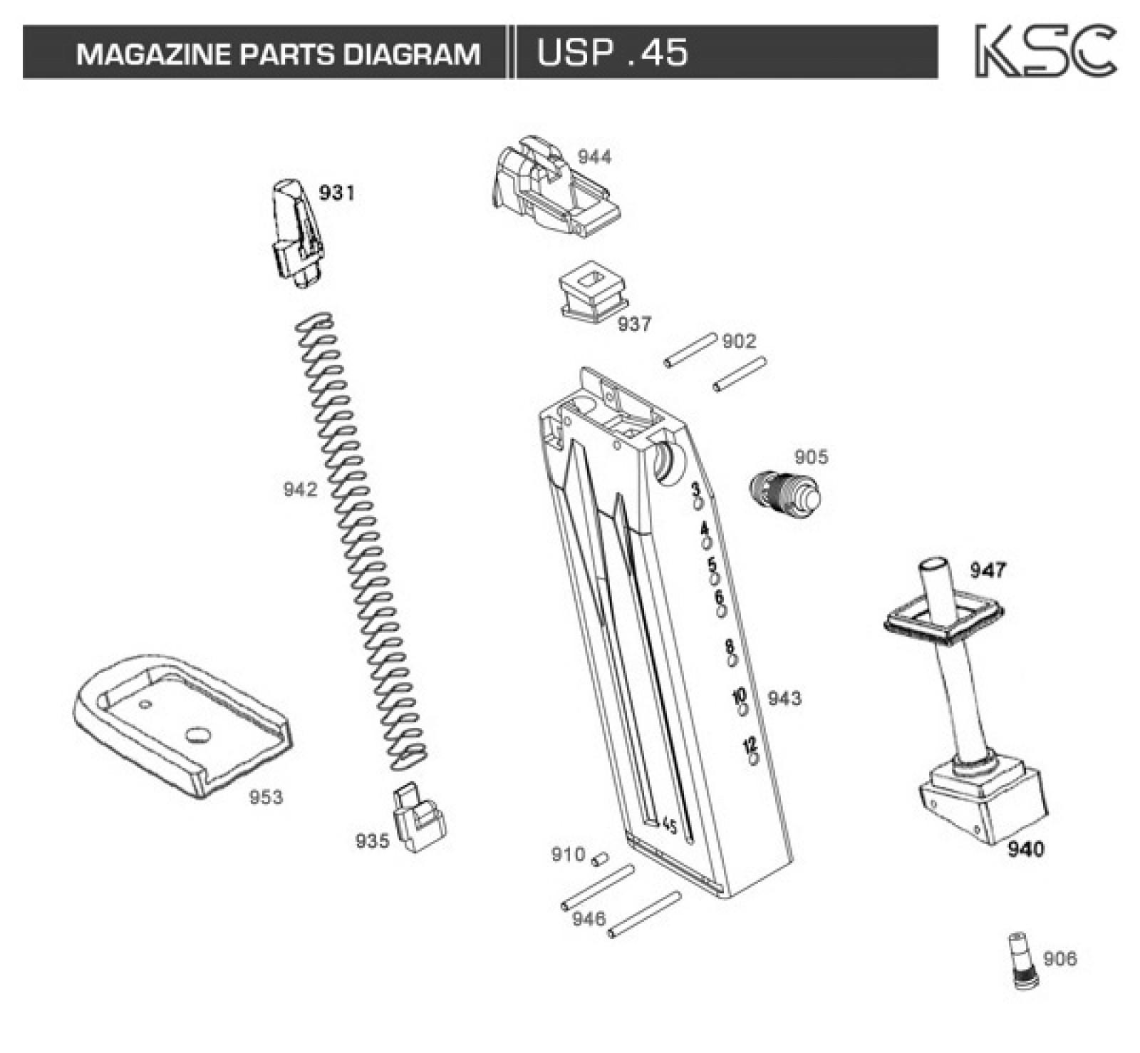 makarov parts diagram